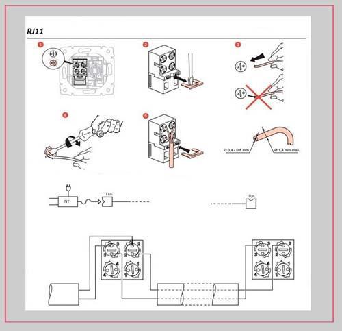 Технологии измерения поиск повреждений кабелей проводной